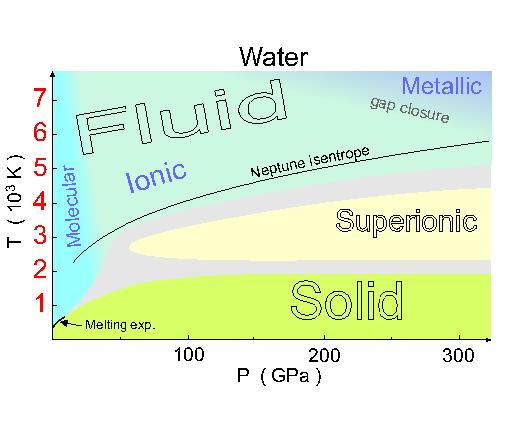 amorphous hydrogels. amorphous hydrogels. amorphous ice; amorphous ice. manu chao
