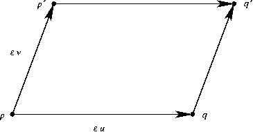 how to know if a vector is parallel to another