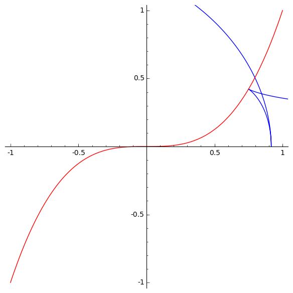 Involute of cubical parabola - Marshall Hampton