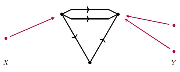 circuits  bond graphs  and signal