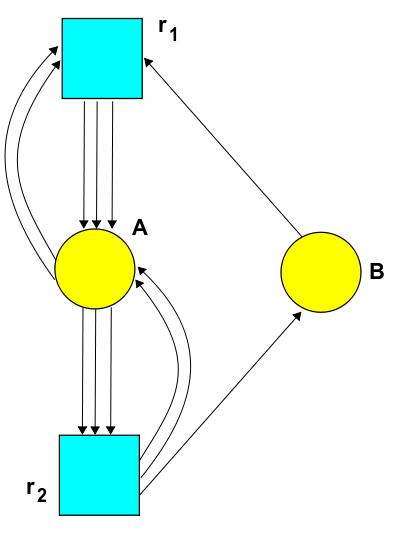 multiple equilibrium states