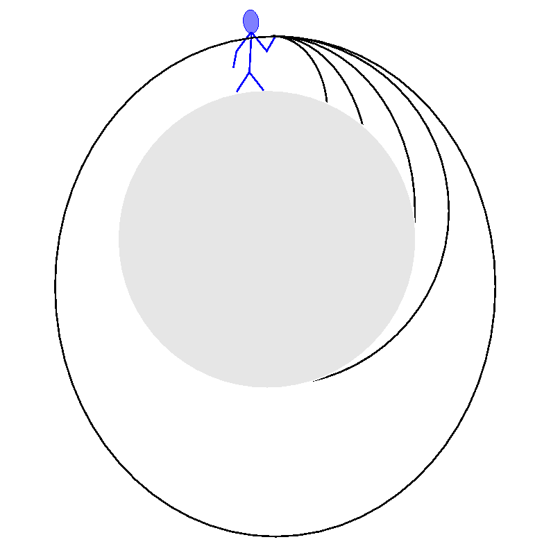 Does Centrifugal Force Hold The Moon Up
